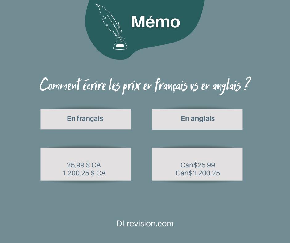 Comment écrire les prix en français vs en anglais?